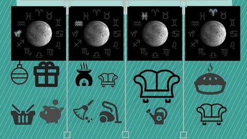Heti házimunka a holdnaptár alapján