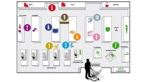 Vásárlóbűvölés a köbön: így vesznek rá a költekezésre a hipermarketek