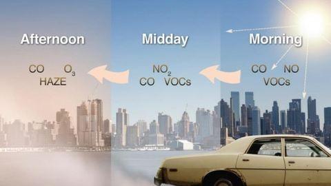 Még ez is: túl sok az ózon a levegőben