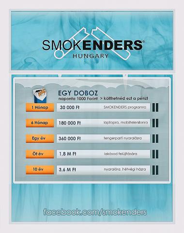 3 hely, ahol segítenek leszokni a dohányzásról