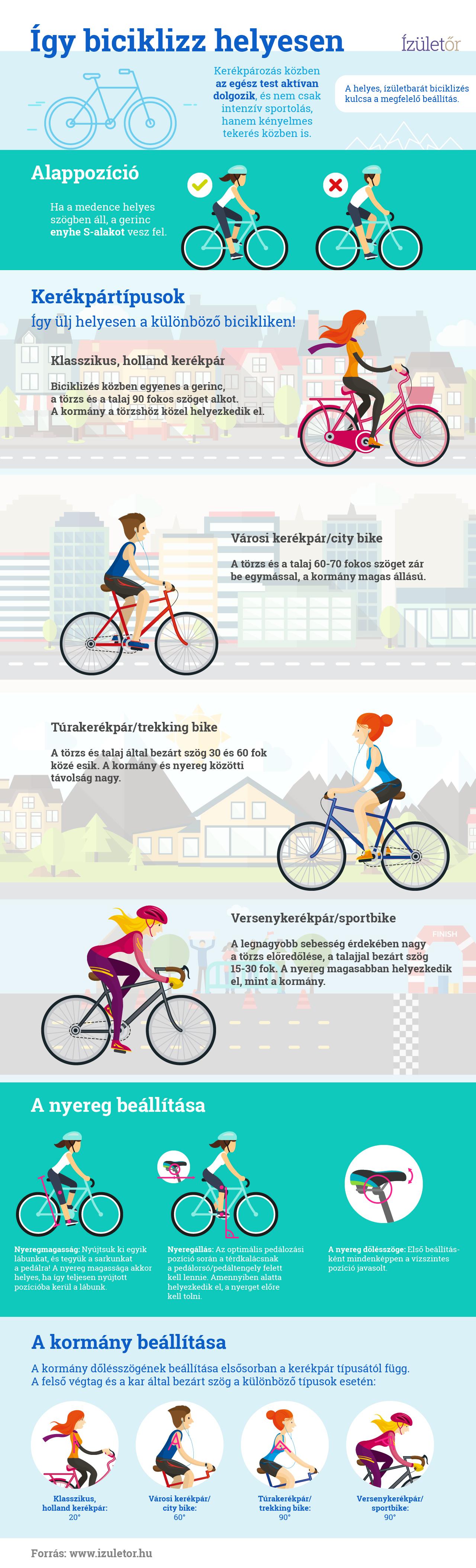 Így bringázz, hogy ne szakadjon be a hátad