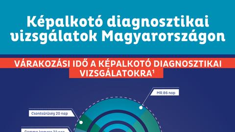 Minden harmadik budapesti rákban fog meghalni?