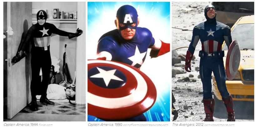 Amerika kapitány: 1944, 1990, 2012