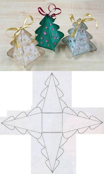 20 karácsonyi apróság ajándékba