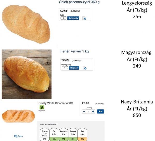 Tényleg drága az élelmiszer itthon? Európai ármustra, fizetésekkel
