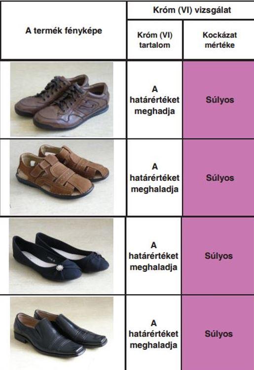 Rákkeltő cipők forgalmazását tiltották be