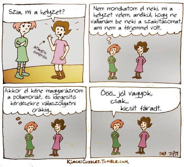 Forrás: Poliamoria Magyarország