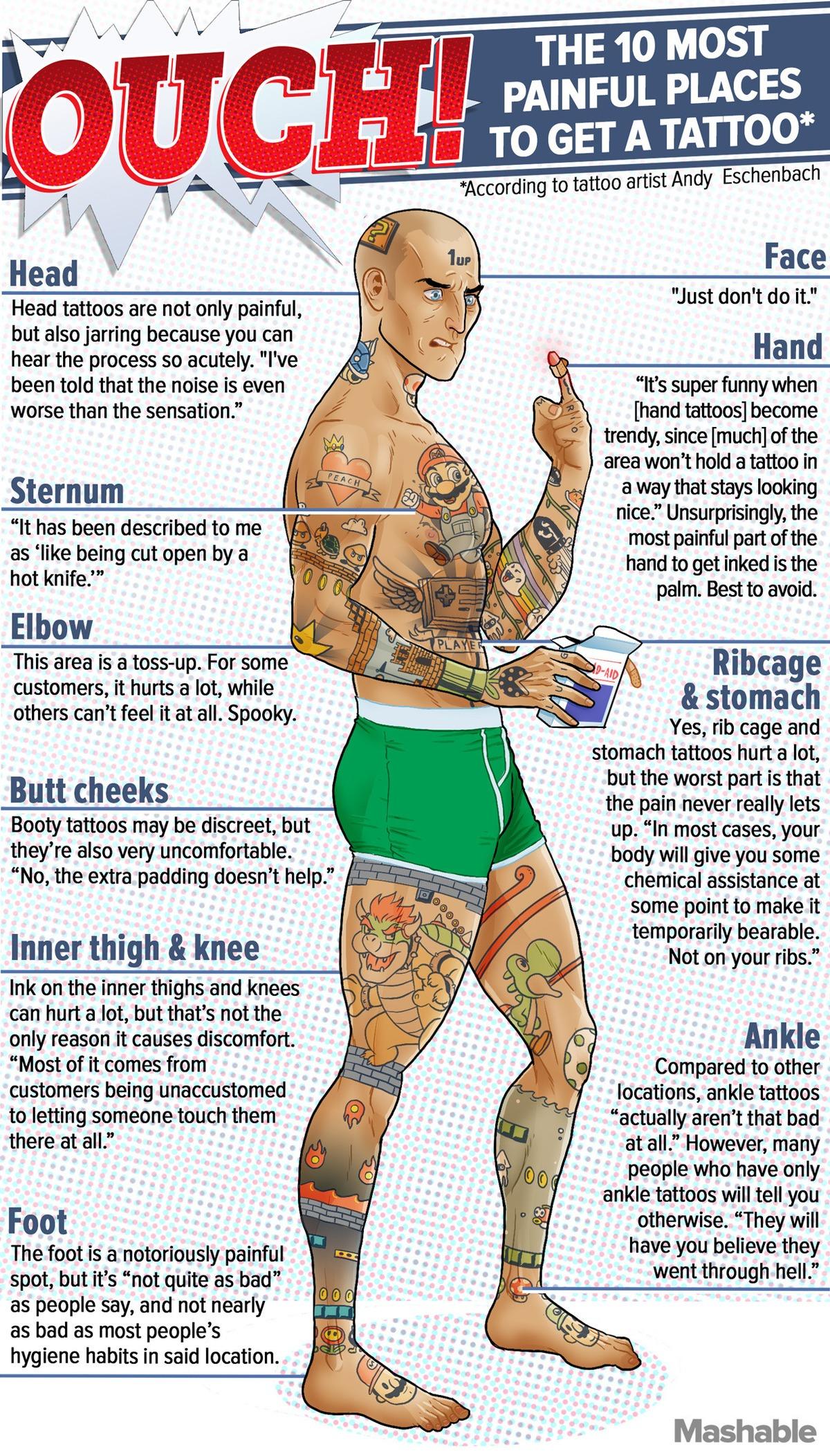 Tetoválástérkép: a 10 legfájdalmasabb pont a testen