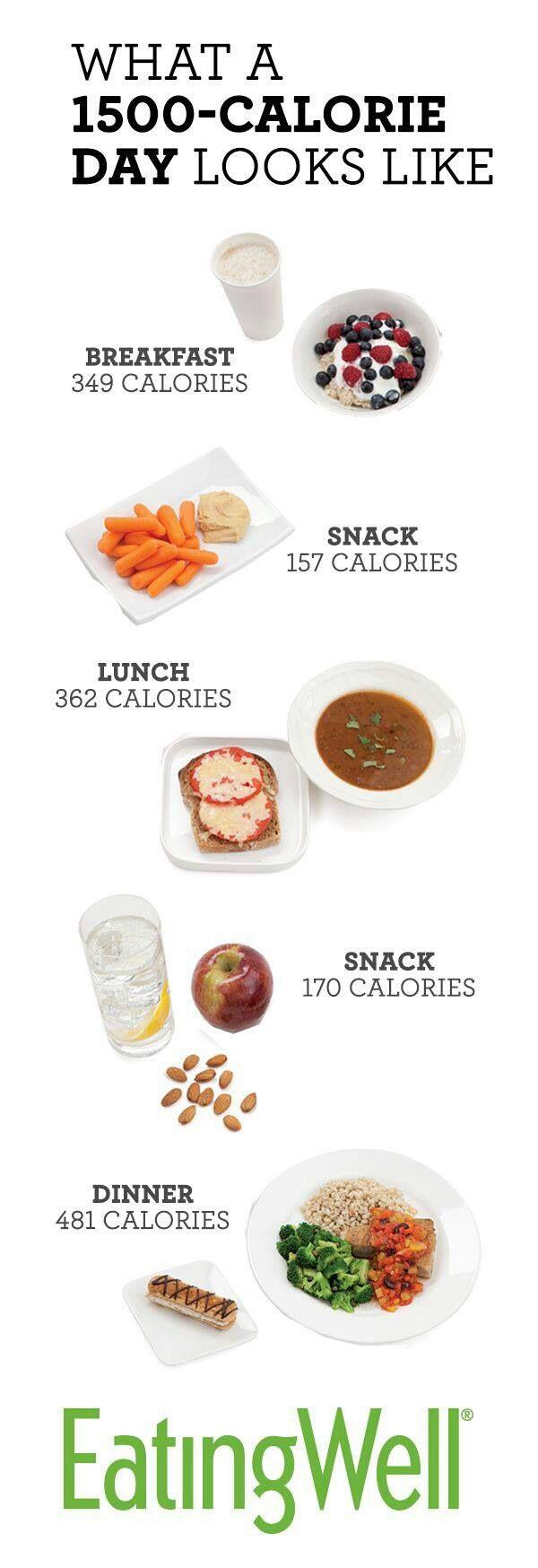 Így kellene kinéznie egy egészséges étrendnek
