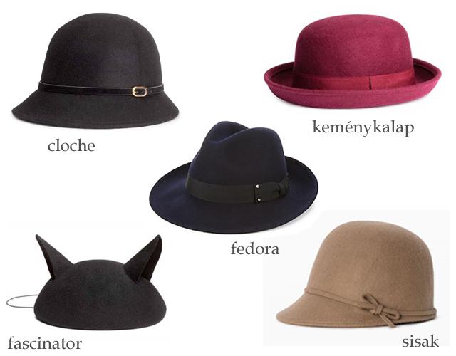 A 10 legdivatosabb sapka és kalap a hideg hónapokra