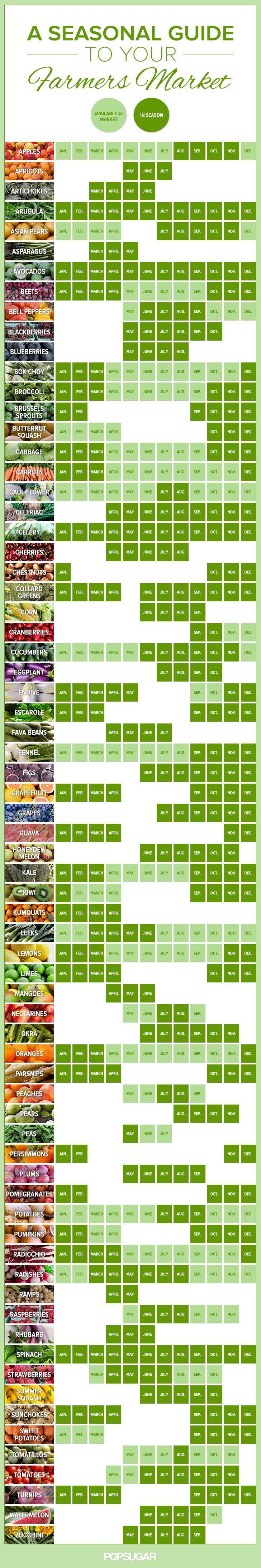 Válassz idényzöldséget - mutatjuk a szezonjait