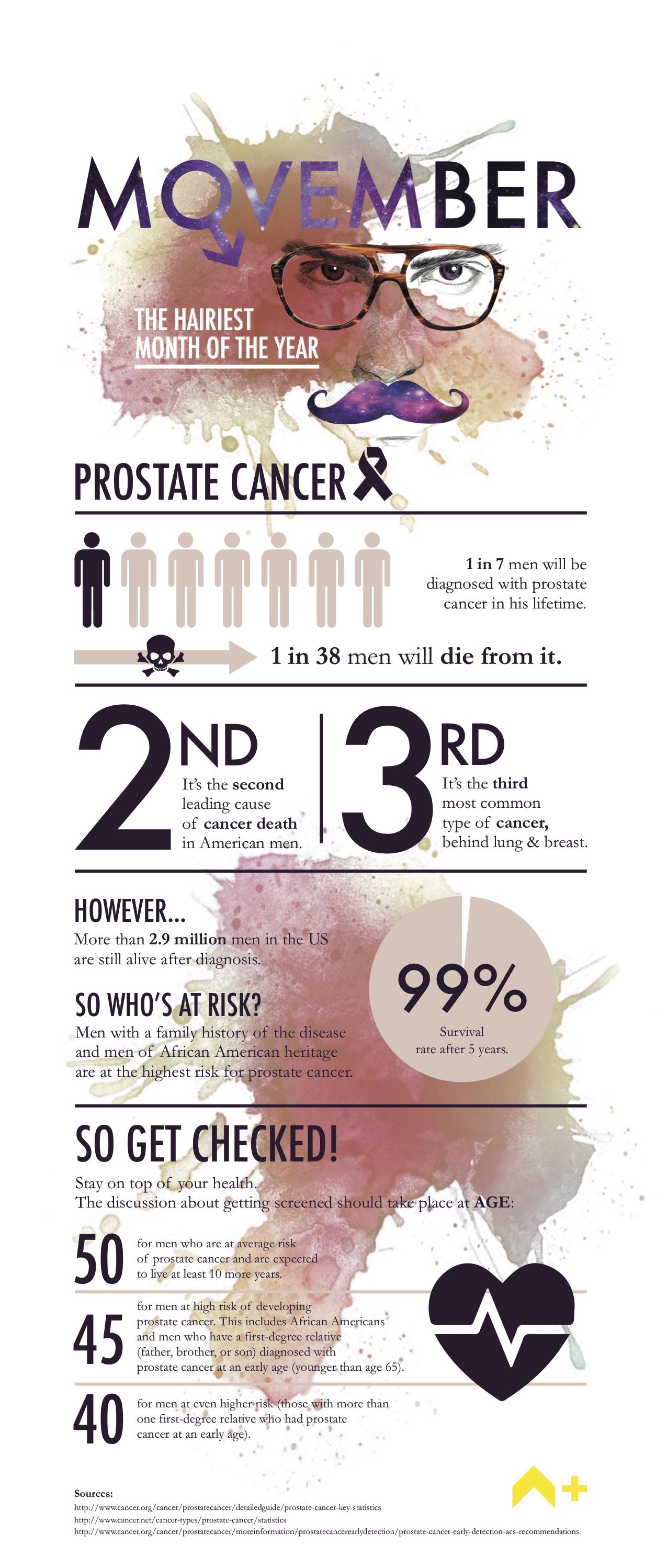 Tények a prosztatarákról, amik megmenthetik az életed