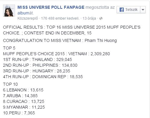 Nagy Nikoletta a negyedik lett a Miss Universe verseny MUPF szavazásán