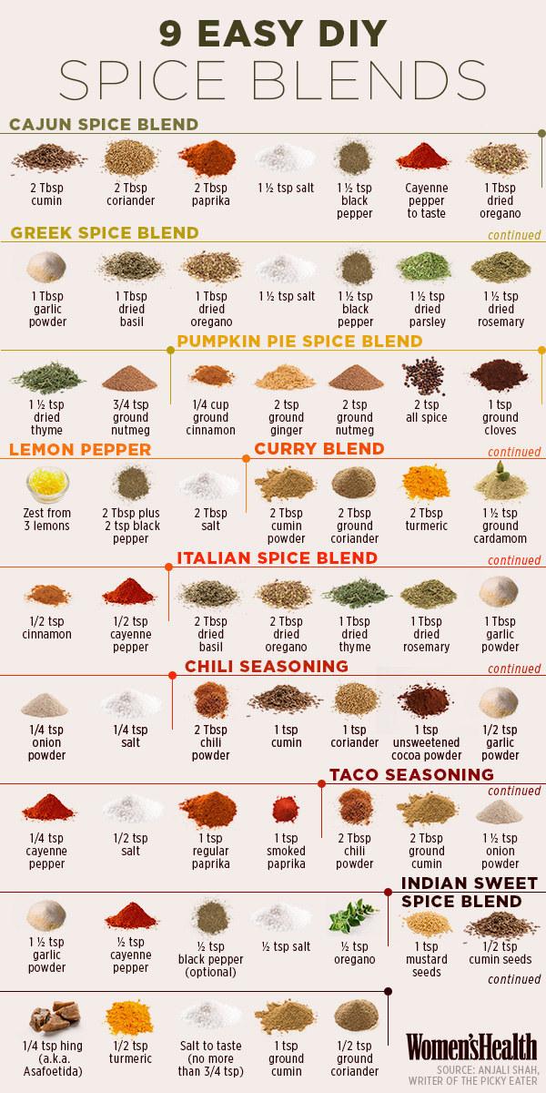 17 konyhai trükk, amit el kell mentened mindenképp