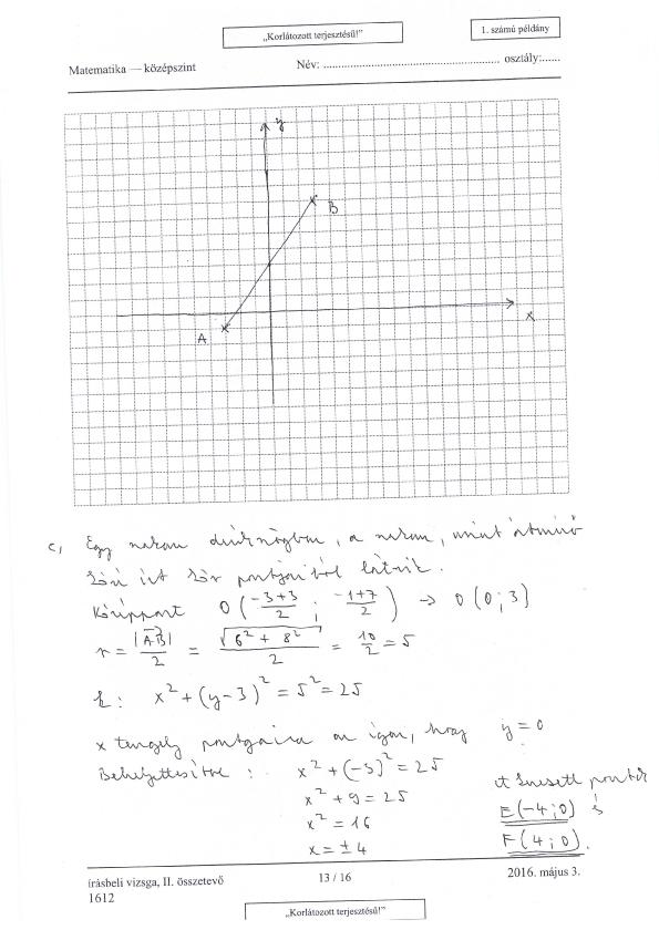 Itt vannak a középszintű matekérettségi megoldásai