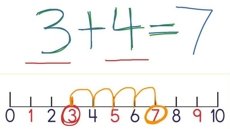 A balkezesek egyre jobbak lehetnek matekból