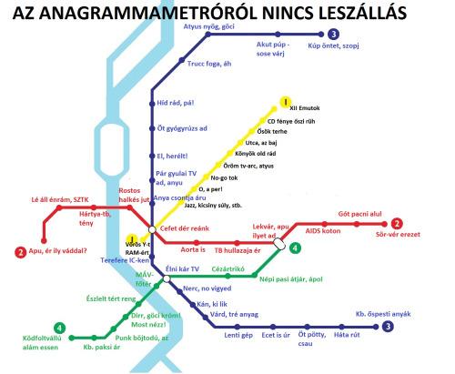 A metrómegállók új nevei