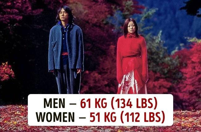 És te nehezebb vagy, mint egy átlagos japán nő?