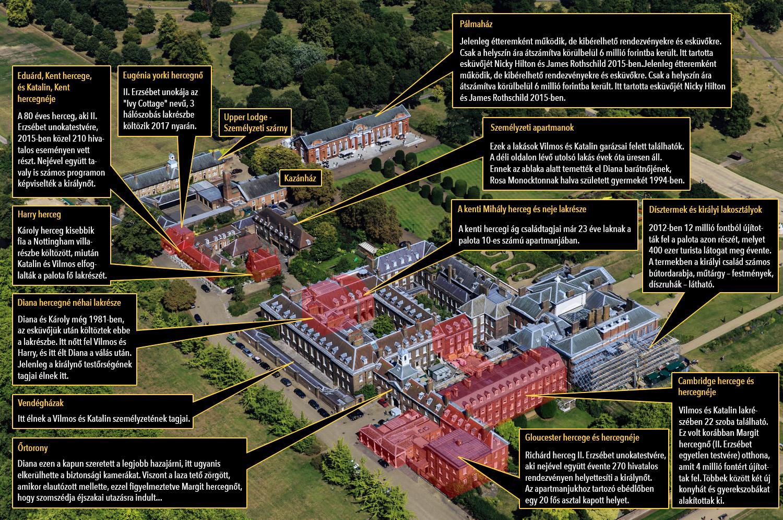 A Kensington palota titkai - Dianától Katalinig