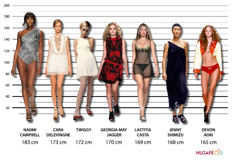 10 topmodell, aki elvileg túl alacsony ahhoz, hogy modell legyen