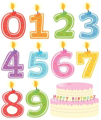 Születési dátumodból kiszámolhatod a sorsodat