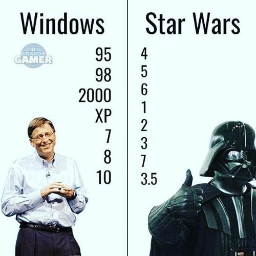 A Microsoft és a Star Wars logikája
