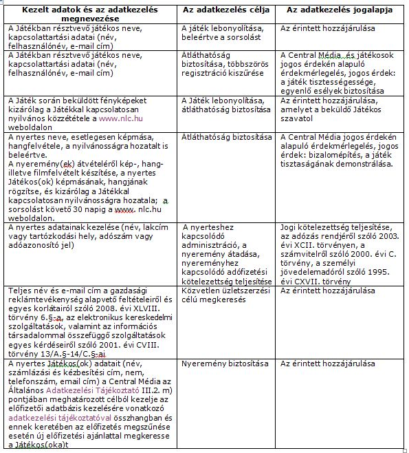Nyereményjáték szabályzat táblázat