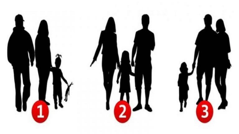 család személyiségteszt önismeret