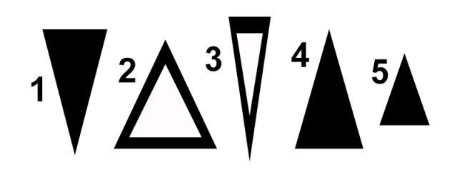 háromszög személyiségteszt