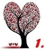 szerelemfa önismeret személyiség teszt