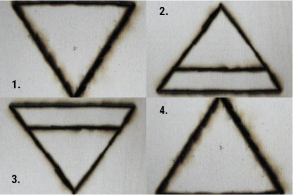 ősi szimbólumok őselemek tűz víz levegő föld