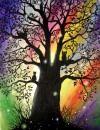 mágikus fa személyiség teszt