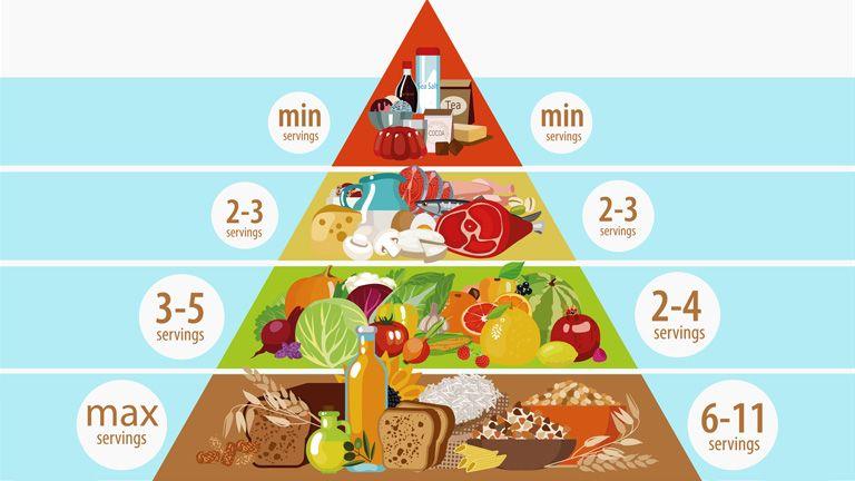 ketogén étrend az izomtömeg érdekében