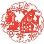patkány kínai horoszkóp