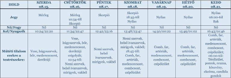 holdnaptár holdhoroszkóp 2018. augusztus 5-21.