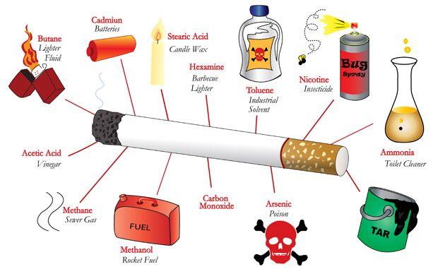 az új év óta leszokott a dohányzásról