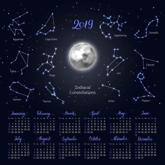 március telihold csillagjegyek horoszkóp