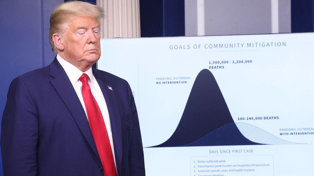 Trump, koronavírus