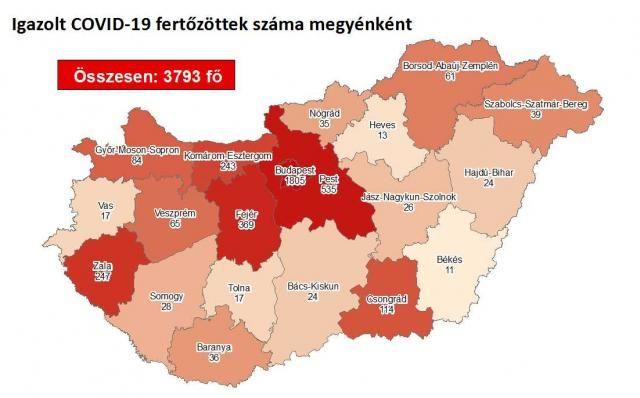 Koronavírus itthon: 500 fölött az elhunytak száma, 1432 az aktív fertőzött