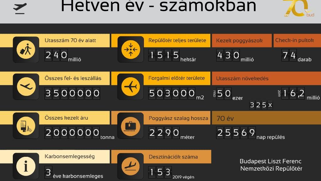 Reptéri infografika