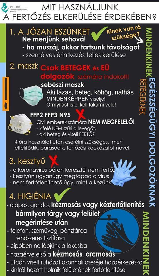 A PTE KK javaslata a maszkviselésről