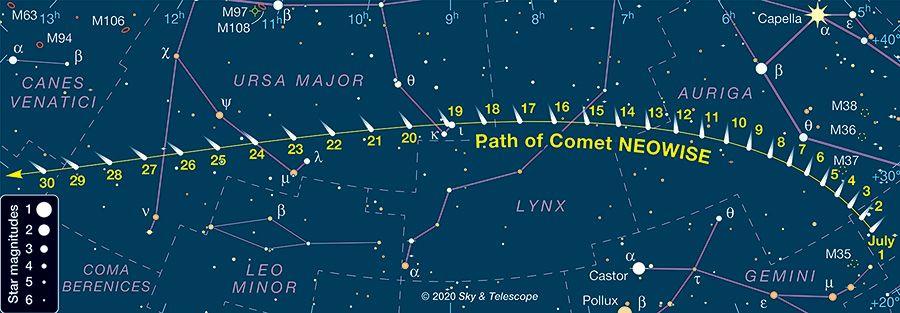 A NEOWISE-üstökös útja az égbolton júliusban (Forrás: Sky & Telescope)