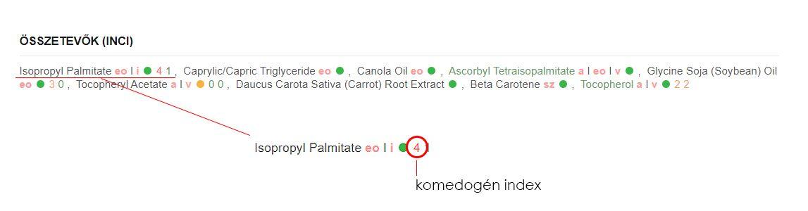 Minden összetevő esetén látható a Krémmánián azok komedogén indexe is.