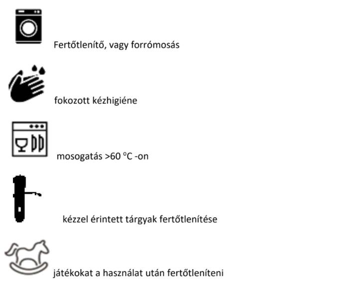Forrás: Biztos Kezek Alapellátó Gyermekorvosok Tudományos Társasága, Magyar Gyermekorvosok Társasága