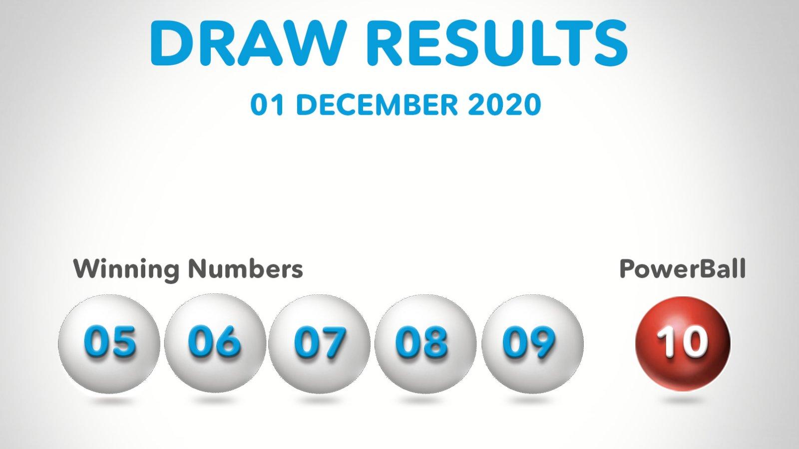 Furcsa lottószámok