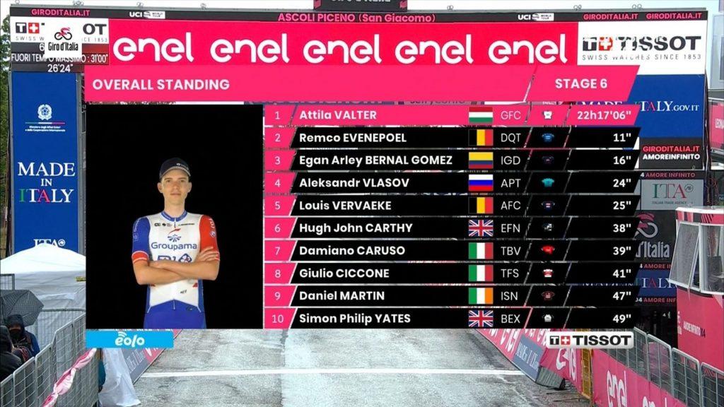 Valter Attila vezeti a Giro d'Italiát!