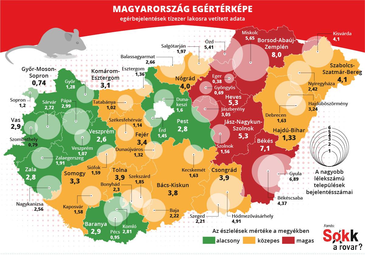 Magyarország egértérképe