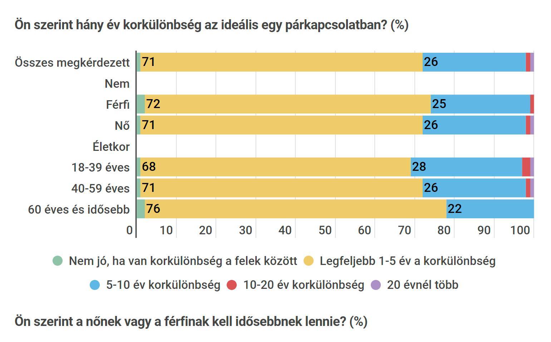 Index - Külföld - Az év közötti nők a legfogékonyabbak a koronavírusra